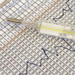 Симптотермальный метод контрацепции