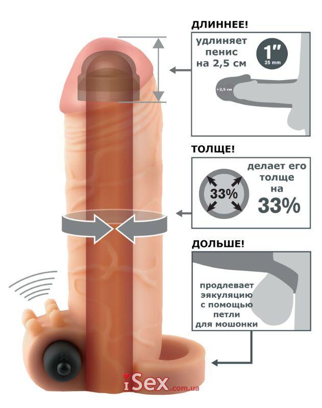 Пластика полового члена волгоград